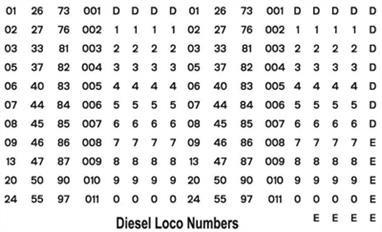 Modelmaster Decals MMG302 00 Gauge British Rail Diesel Locomotive Numbers Black