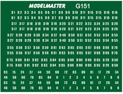 Modelmaster MM7021 0 Gauge Lettering & Numbering for Pre-TOPS BR Green Liveried Diesel Locomotives White Lettering7mm Scale, O Gauge. Numbering for B.R. green liveried locos. (Pre TOPS era) Full instructions are included with every set, and the unique ultra thin varnish on our decals is both very strong and unobtrusive. Everything we design and supply is manufactured in the United Kingdom.